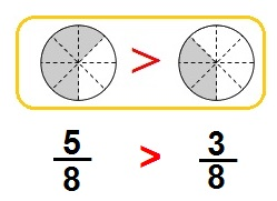 compare-fractions-5645