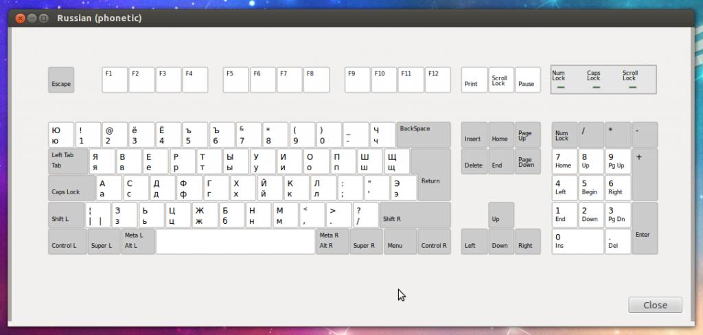 keyboardlanguage_layoutchart